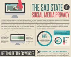 The Sad State of Social Media Privacy  #social, #media