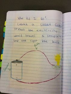 Science Interactive Notebooks: Electrical Circuits
