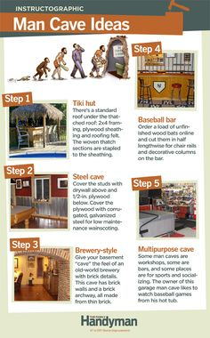 DIY Inspiration: Man Cave Ideas. Find clever ways to personalize your man cave.