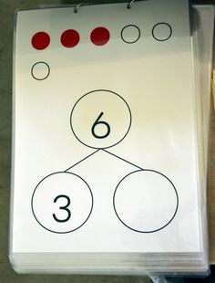Laminated full page number bonds and dots in a first grade classroom.