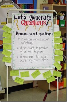 "Generating Questions Lesson: Create anchor chart, discuss how asking questions while reading keeps us engaged in the story and betters our comprehension. Next, we take a quick picture walk through a big book story, give each child a large sticky note and tell them to write a question they had about the story based on the pictures. Encourage students to start with the phrase, ""I wonder if…"""