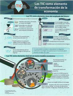 Las TIC como elemento transformador de la economía #infografia