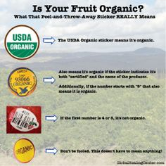 Are you eating organic fruit???