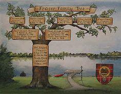 Custom Family Tree Art, Family Tree on Watercolor Paper