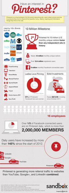 Have an interest in pinterest.  #pinterest #social media #interest #infografia #infografía #infografias #infograph #graph #graphics #infographics