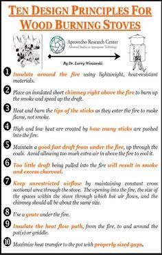 Ten Design Principles for Wood Burning Stoves