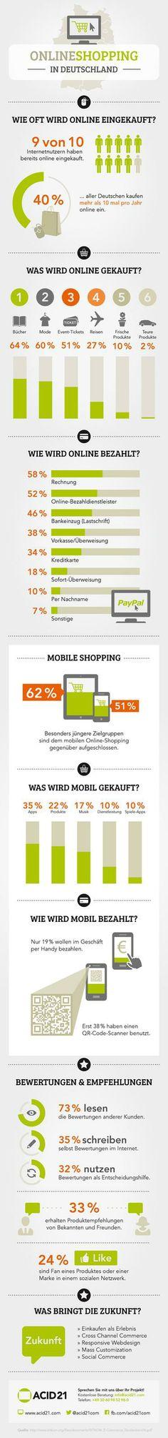 wie Deutschland im Web einkauft