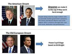 Americans Dream vs. European Dream