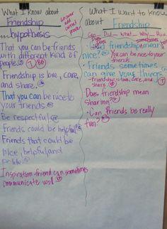 Inquiry Chart