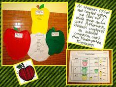 Apple Unit preschool unit, appl chart, anchor charts, eberhart explor, appl unit, apples, schoolteach idea, eyes, apple unit