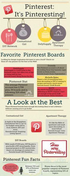It's Pinteresting #infographic