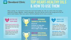 The best oils for heart health. Click the pin for the full infographic. #heart #hearthealth #OLW #clevelandclinic