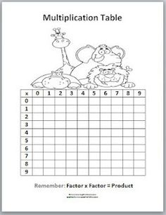 Math multiplication and division on pinterest for 108 times table