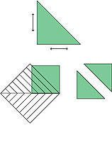 Great for figuring out size of corner and setting triangles