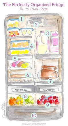 the perfectly organized fridge in 10 steps {so helpful}