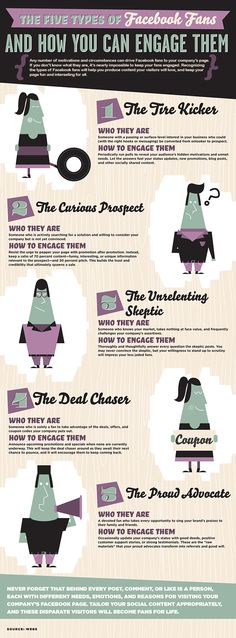 5 Types of #Facebook Fans and How to Engage Them #INFOGRAPHIC
