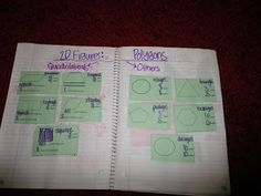 I love Math Notebooks...this site has some great ideas!