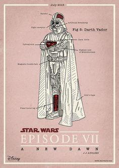 STAR WARS Posters by Clémence Dubois, via Behance