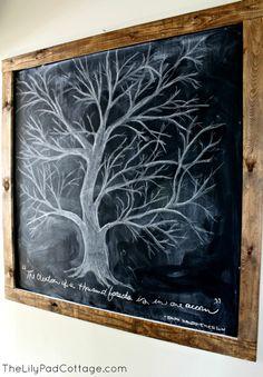 Fall Chalkboard – and why you should never skip breakfast…