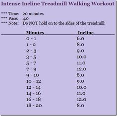 treadmill workouts, for crazy Amy :)
