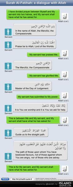 islam quot, islam pictur, al fatihah, quran, faith