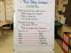 Test Taking Strategies in Reading Workshop. As I begin to dive in and begin this work with my students, I revisit some of the strategies that I taught last year and devise a plan to rollout to my students. The tips that I am about to share are developed from the collaborative work with my fellow teachers.
