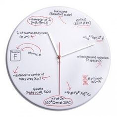 Amazon.com: DCI Science Quiz Wall Clock: Home & Kitchen