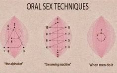 Oral sex techniques I found this rather funny