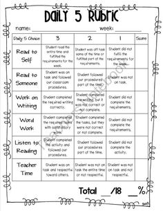 Reading: During this time, teachers can use this  rubric to differentiate for their students during their resource time in order for them to complete a few task that the teacher has assigned for them.