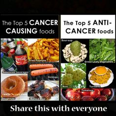 """Top 5 cancer causing foods ❥➥❥ and the TOP 5 anti-cancer foods ... how many from each side do YOU like?  ♥Like✔""""Share""""✔Tag✔Comment✔Repost✔God Bless♥  ℒℴѵℯ / Thanks ➸ Rawforbeauty  Share.Like.Comment.Tag.EMPOWERment ♡ ♥ ♡ pinned with Pinvolve - pinvolve.co"""