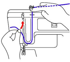 Threading a Brother sewing machine - Grasp the thread on both sides of the tension disc