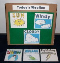 June Preschool Curriculum, Safety, Fathers Day, Beach & Frog Theme  weather station