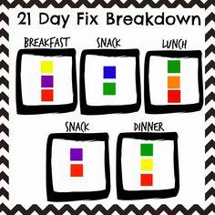 It's My Evolution: 21 Day Fix: Meal Plan Breakdown