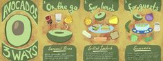 Avocados 3 Ways<span class='title_artist'> by Sarah Greenlaw</span>