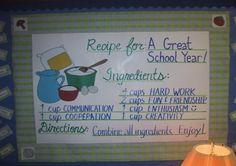 school bulletin boards, middle school, recipe cards, school year, math bulletin boards, play kitchens, recipe for success, board idea, back to school
