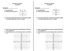 Graphing Linear Equations: Graphic Organizer