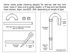 DIY - Make your own gutter cleaning adapter.