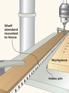 Shelf standard makes superior step-and-repeat jig