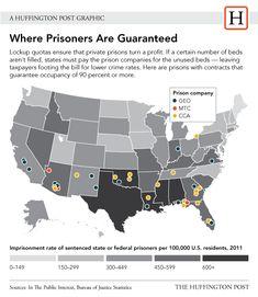 Prison quotas push lawmakers to fill beds, derail reform.