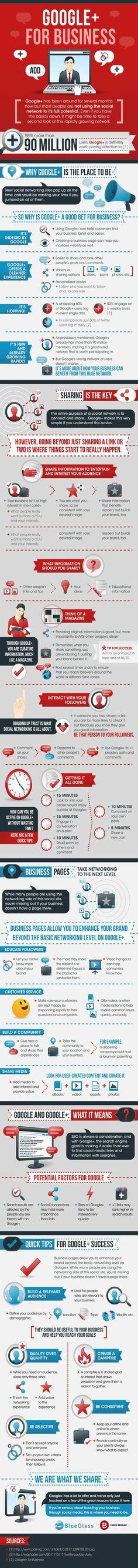 {Infographie} Comment tirer le meilleur profit de GooglePlus pour promouvoir son business #SocialMedia #GooglePlus #Ebusiness #PictureMarketing #WebMarketing