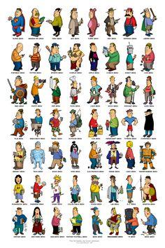 Describe a estos personajes.