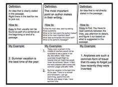 Main Idea & Details foldables & lesson