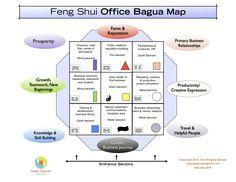Feng-Shui-Office-Bagua-Map