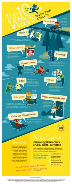 Infographic: Top 10 Ways Identity Theft Affects You