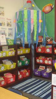 Nice classroom library organized by level.