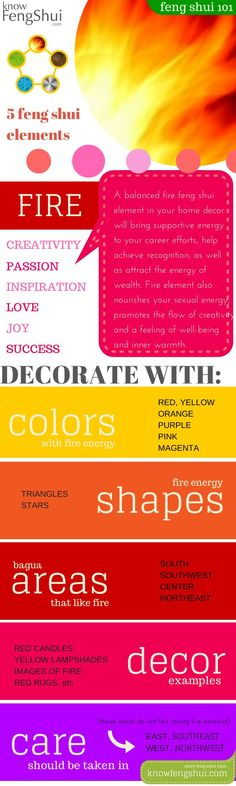 Fire feng shui decorating infographic - bring success, passion and romance into your life