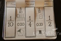 Exclusive Freebies for Equivalent Fractions and more! - Life Over Cs