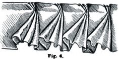 1895.  The Art of Dressmaking.  Figure 4 is an exceedingly pretty and simple plaiting.  The strip of materials is caught at intervals in groups of three overlapping plaits sewed just a little below the top, the folds of the uppermost plaits being securely tacked to position at the bottom, to produce a flaring effect.  Length of material required, two and a half times around the skirt, or two and a half yards to make one yard of trimming.