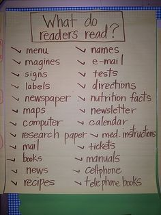 Anchor chart: What do readers read?