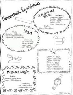 Here's a nice reference sheet for students to help them remember measurement equivalencies.